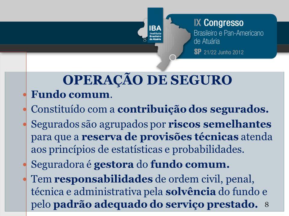 OPERAÇÃO DE SEGURO Fundo comum.