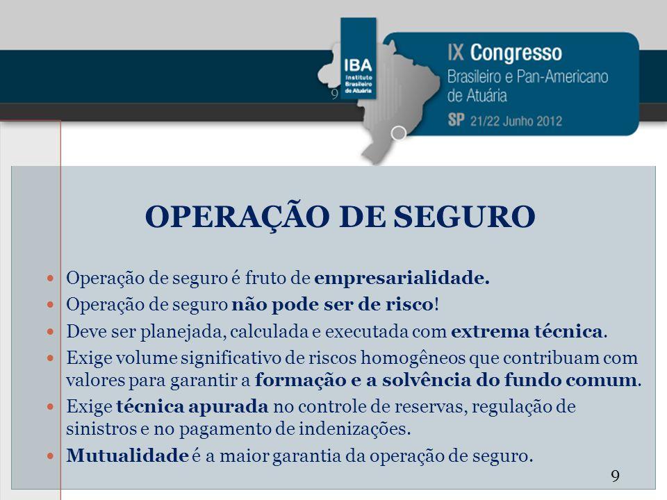 OPERAÇÃO DE SEGURO Operação de seguro é fruto de empresarialidade.