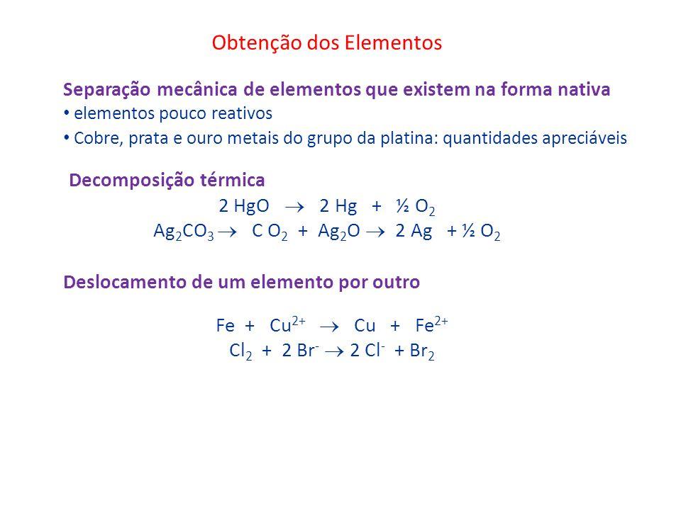 Obtenção dos Elementos