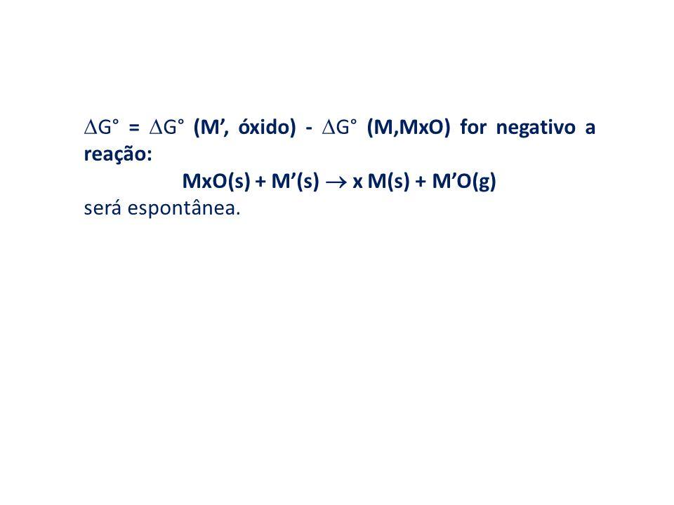 MxO(s) + M'(s)  x M(s) + M'O(g)