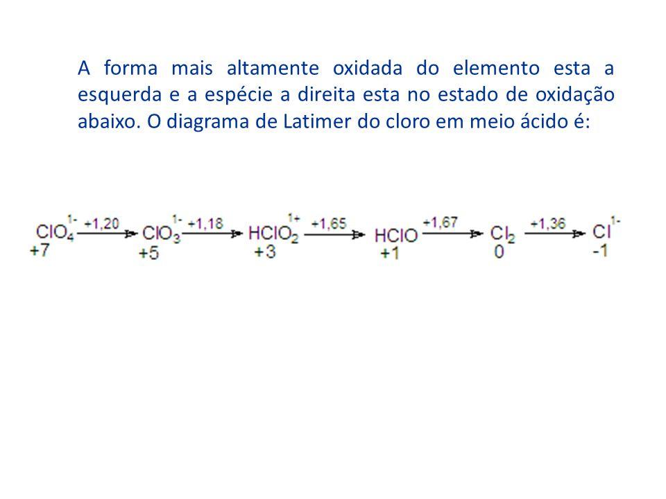 A forma mais altamente oxidada do elemento esta a esquerda e a espécie a direita esta no estado de oxidação abaixo.