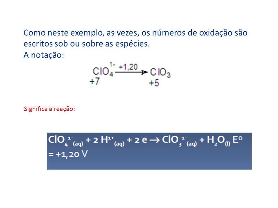Como neste exemplo, as vezes, os números de oxidação são escritos sob ou sobre as espécies.