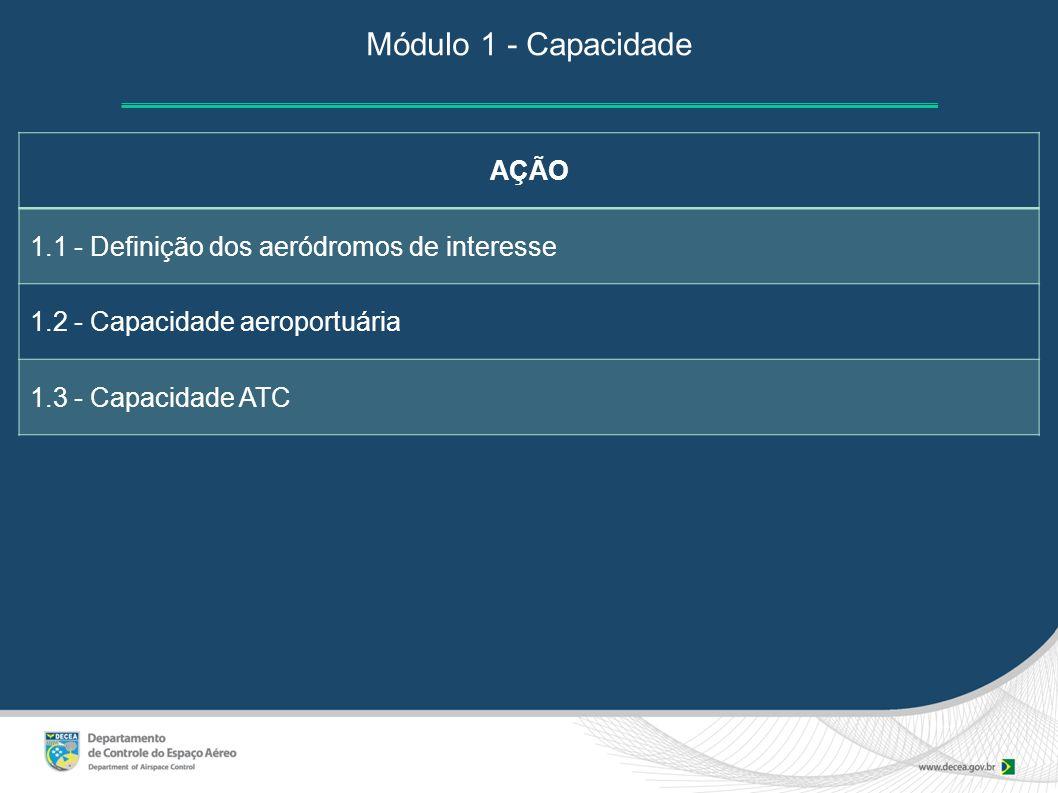 Módulo 1 - Capacidade AÇÃO 1.1 - Definição dos aeródromos de interesse