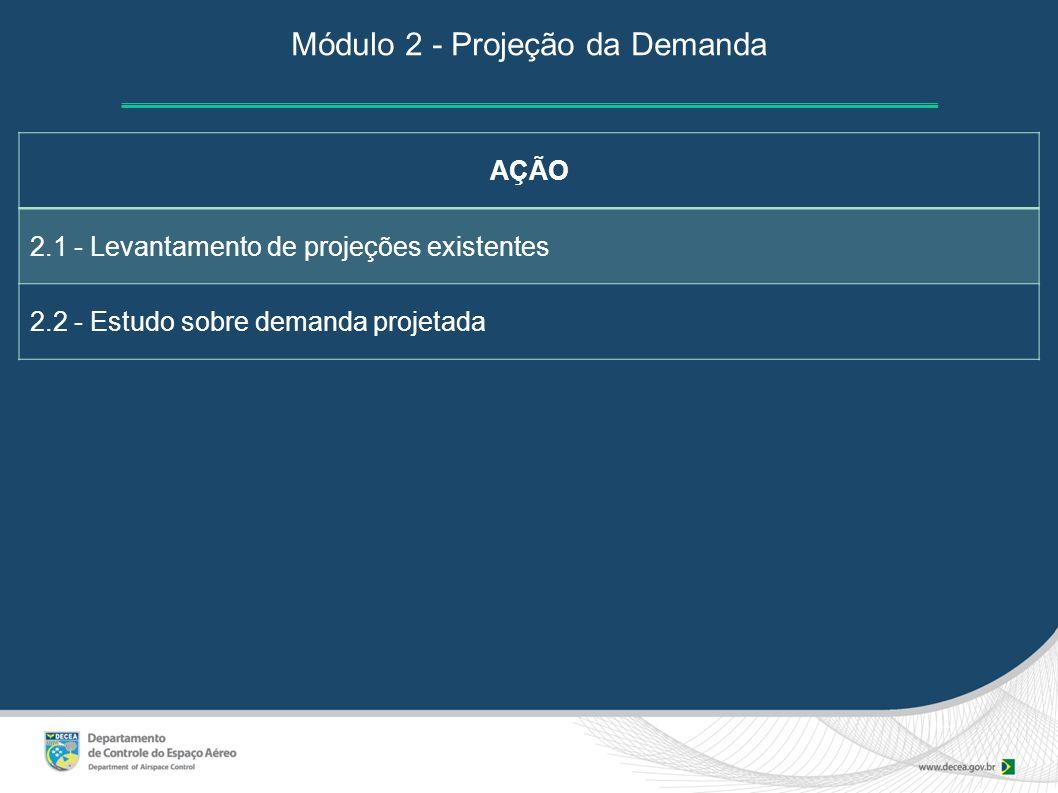 Módulo 2 - Projeção da Demanda
