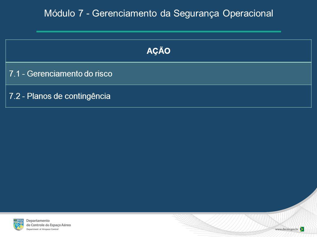 Módulo 7 - Gerenciamento da Segurança Operacional