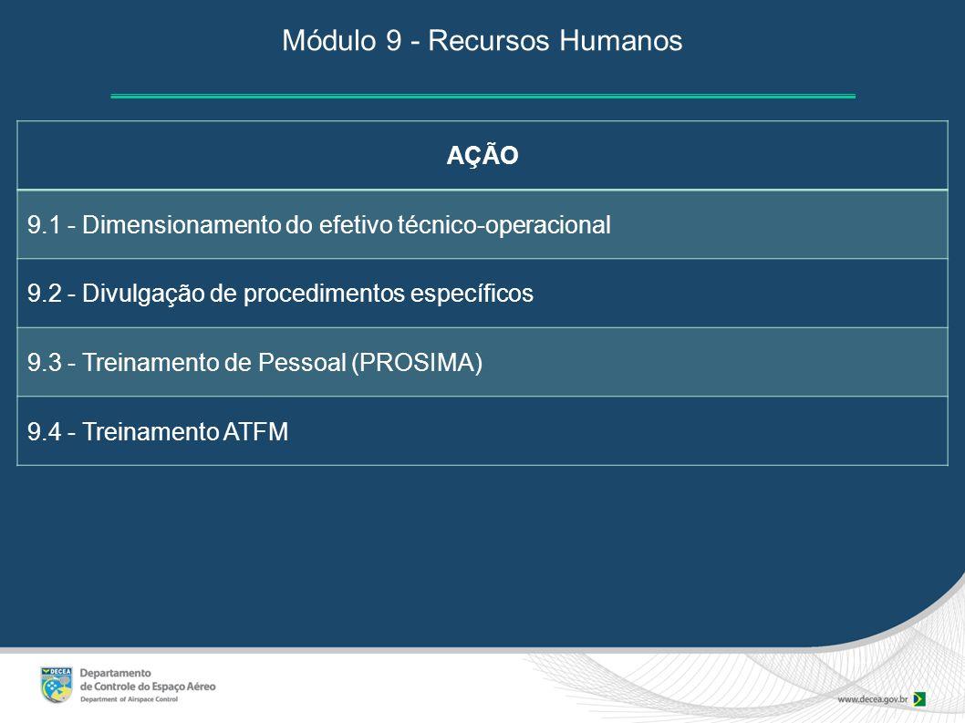 Módulo 9 - Recursos Humanos