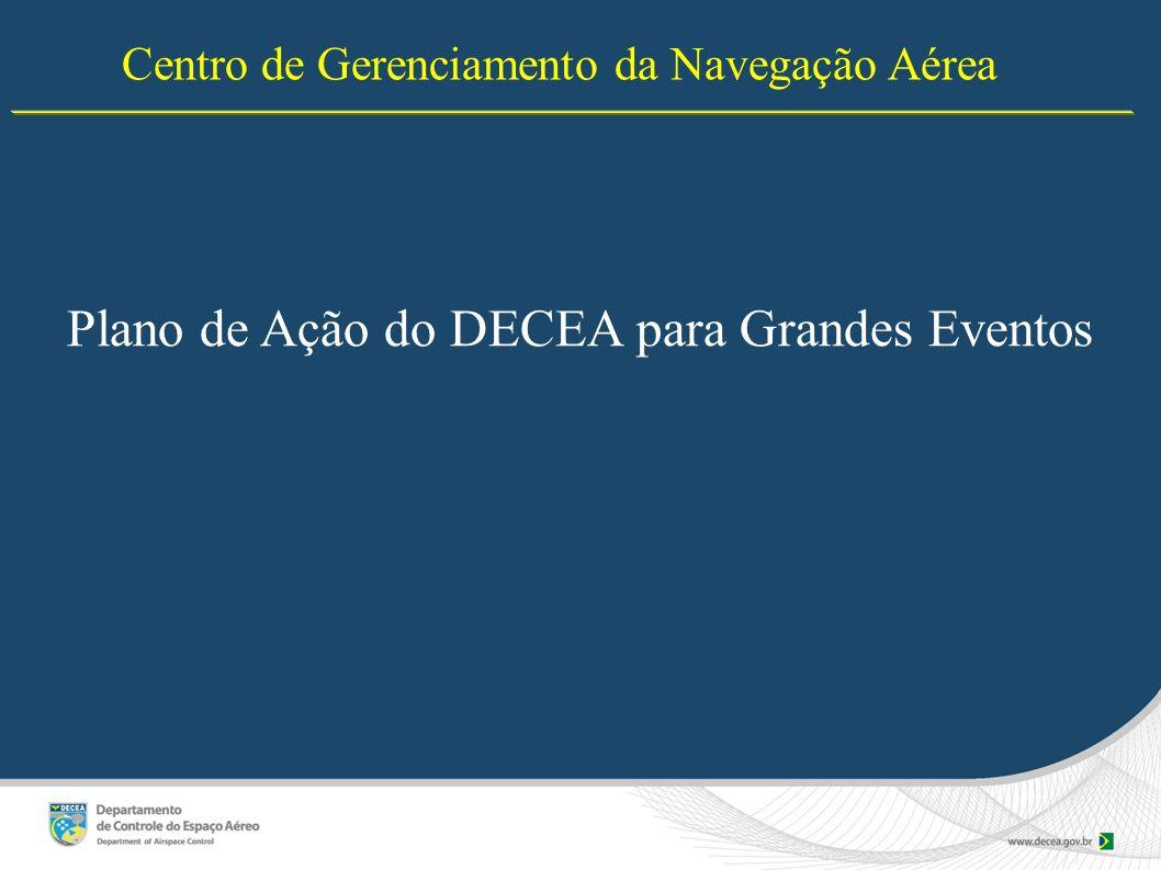 Plano de Ação do DECEA para Grandes Eventos
