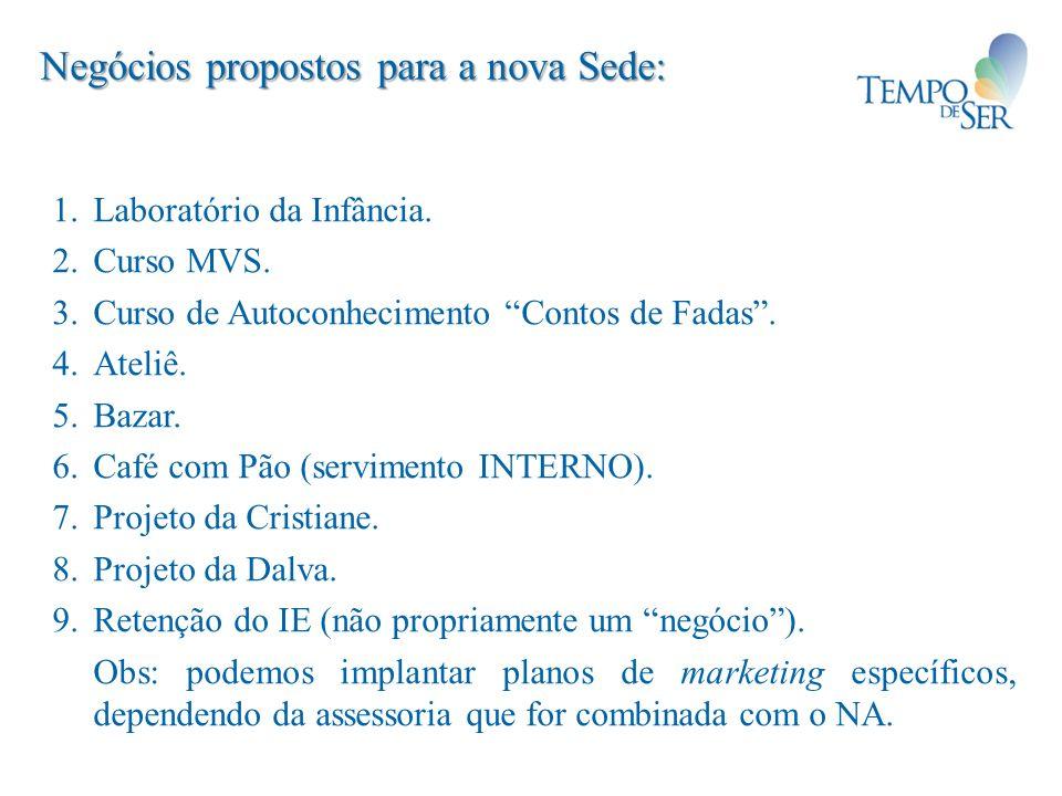 Negócios propostos para a nova Sede: