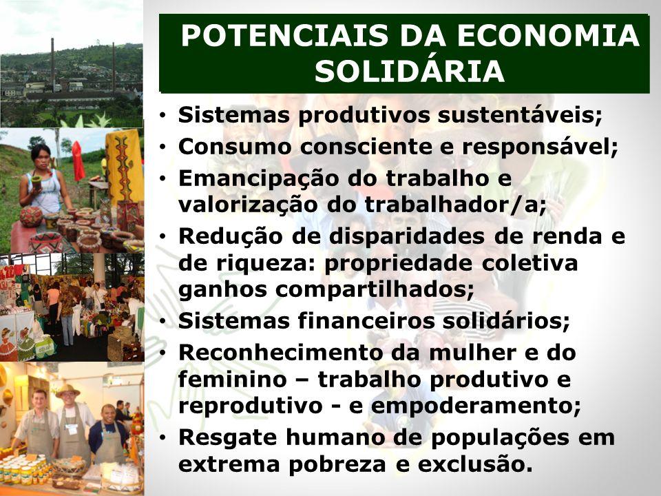 POTENCIAIS DA ECONOMIA SOLIDÁRIA