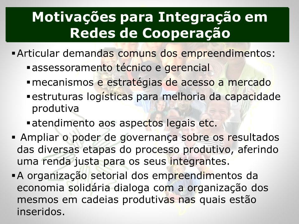 Motivações para Integração em Redes de Cooperação