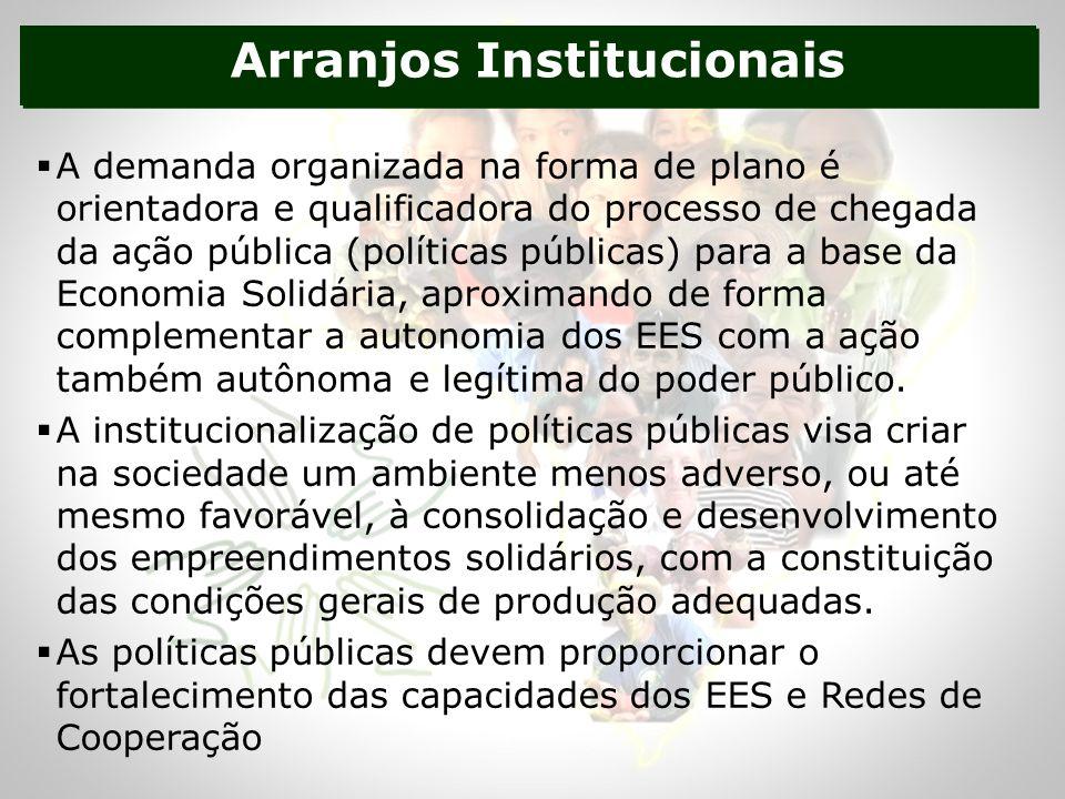 Arranjos Institucionais