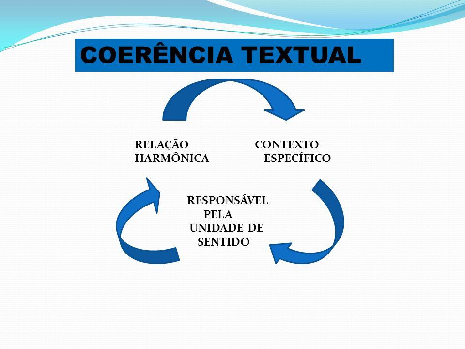 COERÊNCIA TEXTUAL RELAÇÃO CONTEXTO HARMÔNICA ESPECÍFICO RESPONSÁVEL
