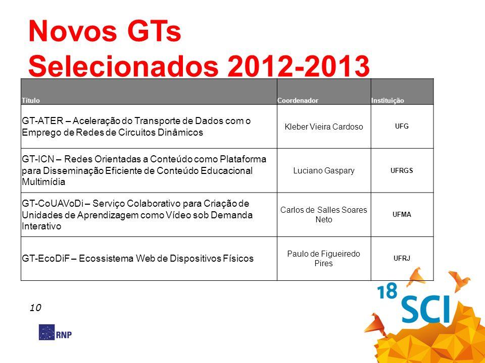 Novos GTs Selecionados 2012-2013