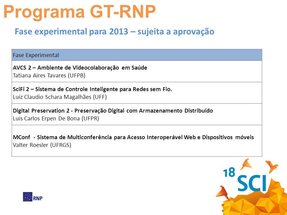 Programa GT-RNP Fase experimental para 2013 – sujeita a aprovação