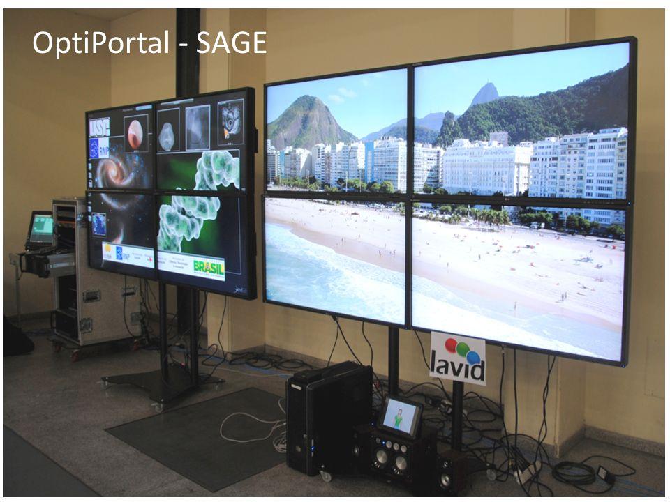 OptiPortal - SAGE Portal de visualização (OptIPortal SAGE)