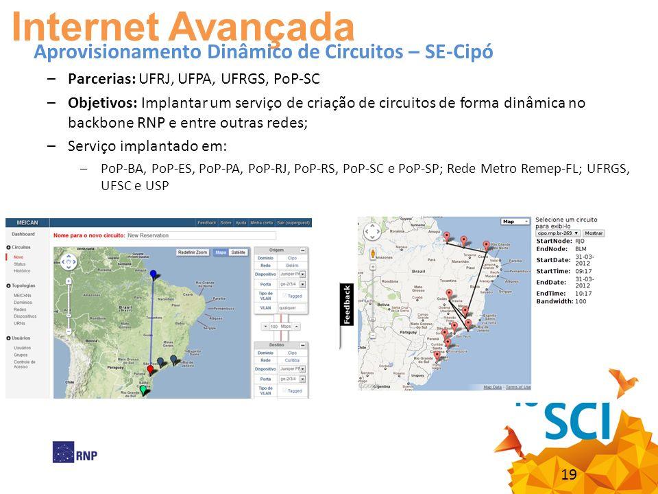 Internet Avançada Aprovisionamento Dinâmico de Circuitos – SE-Cipó