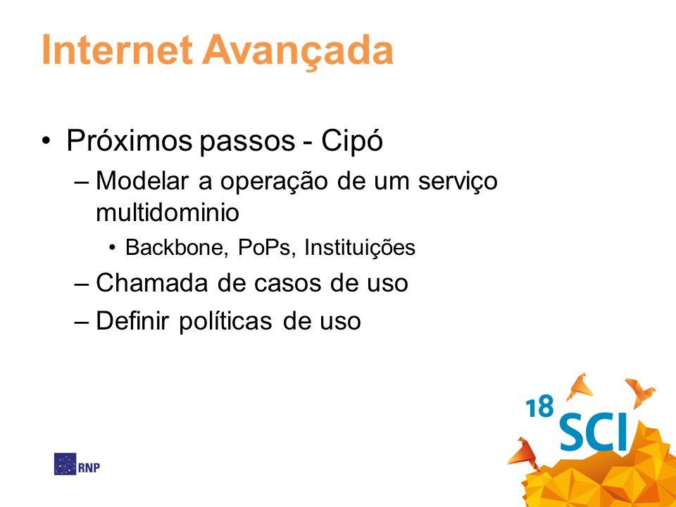 Internet Avançada Próximos passos - Cipó
