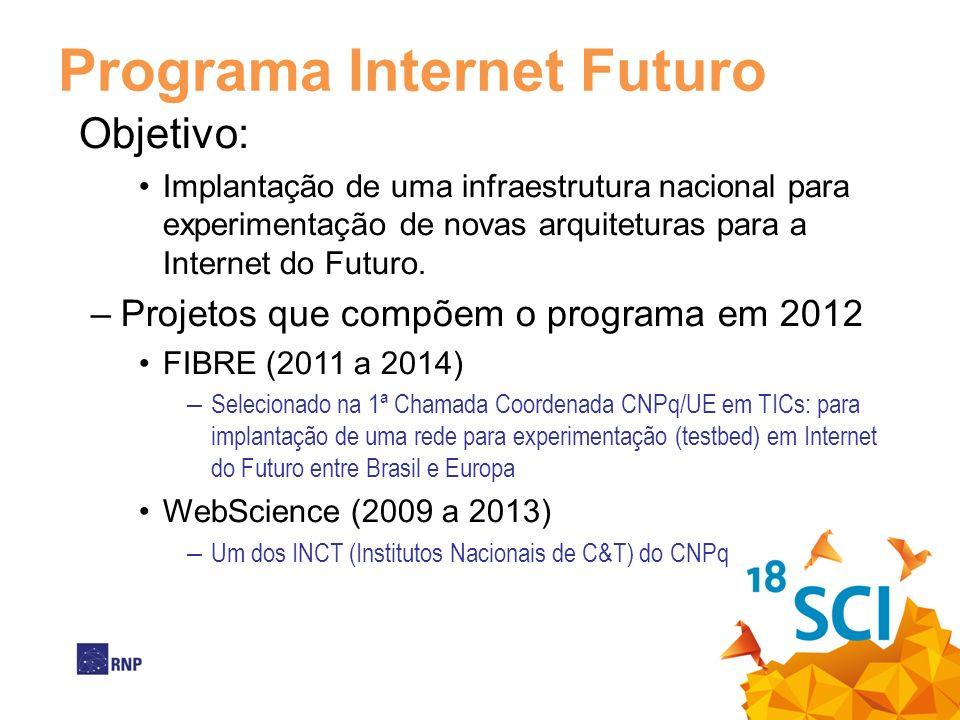 Programa Internet Futuro