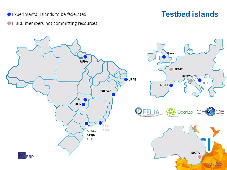 Testbed islands Experimental islands to be federated