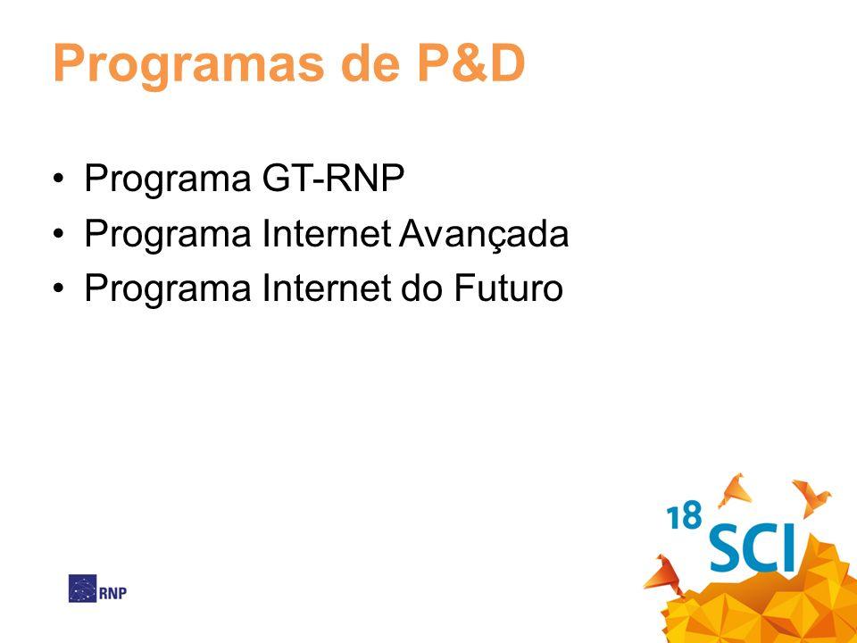 Programas de P&D Programa GT-RNP Programa Internet Avançada