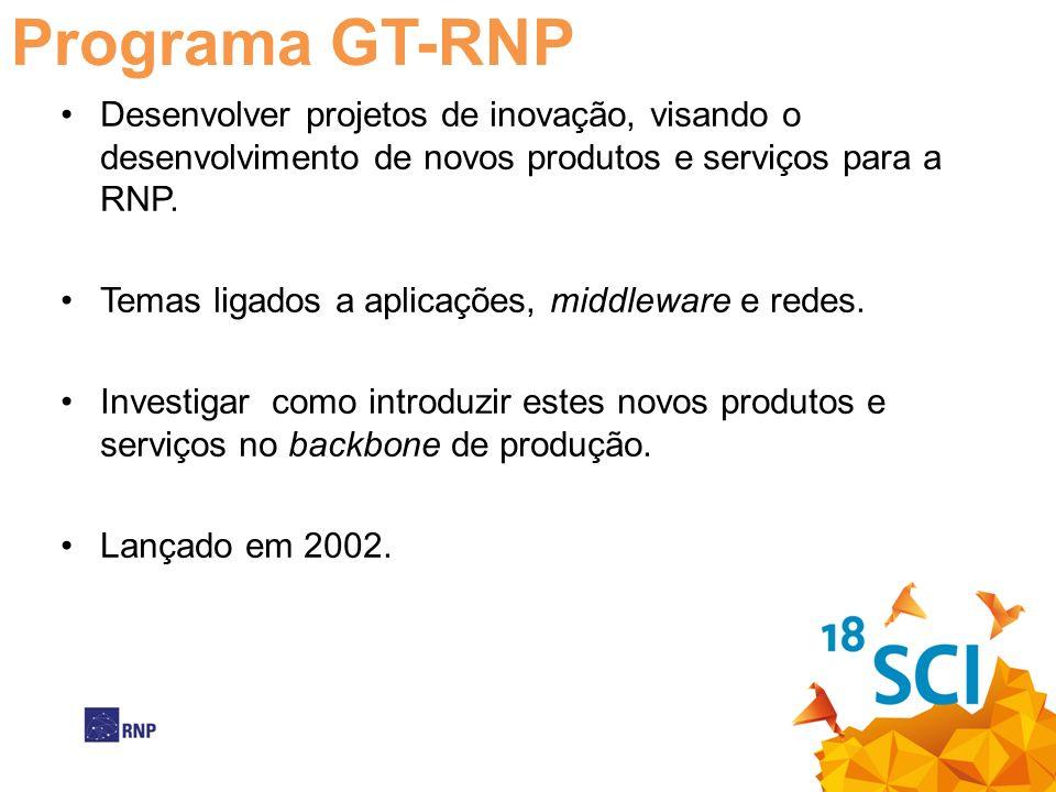 Programa GT-RNP Desenvolver projetos de inovação, visando o desenvolvimento de novos produtos e serviços para a RNP.