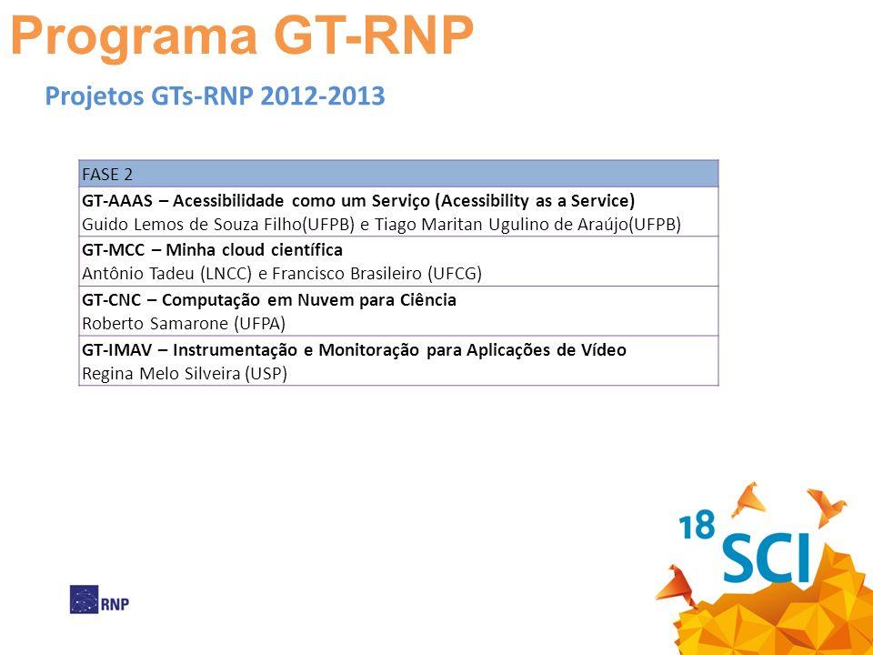 Programa GT-RNP Projetos GTs-RNP 2012-2013 FASE 2
