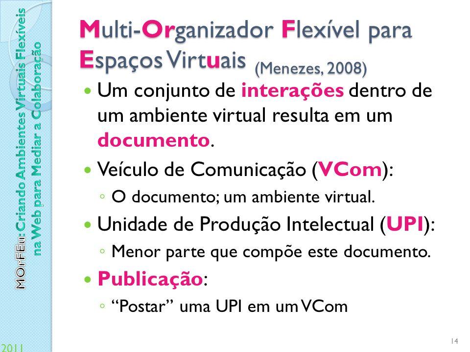 Multi-Organizador Flexível para Espaços Virtuais (Menezes, 2008)