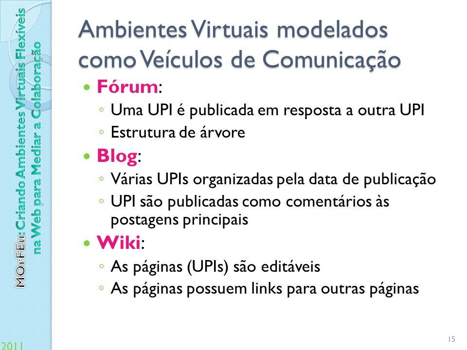 Ambientes Virtuais modelados como Veículos de Comunicação