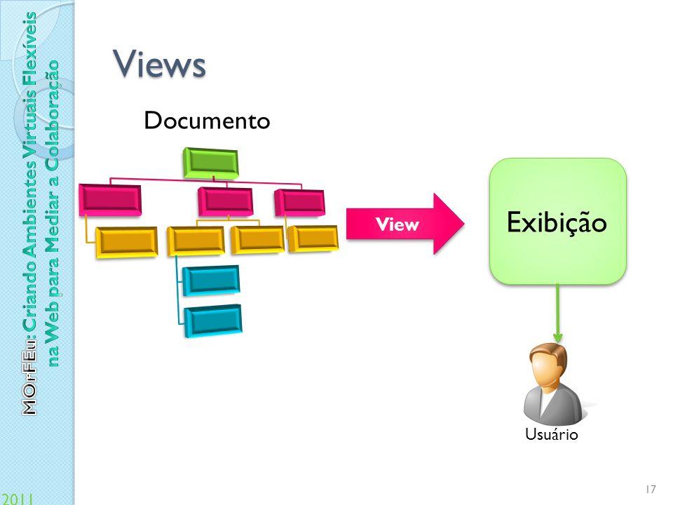 Views Documento Exibição View Usuário