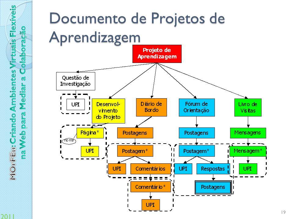 Documento de Projetos de Aprendizagem