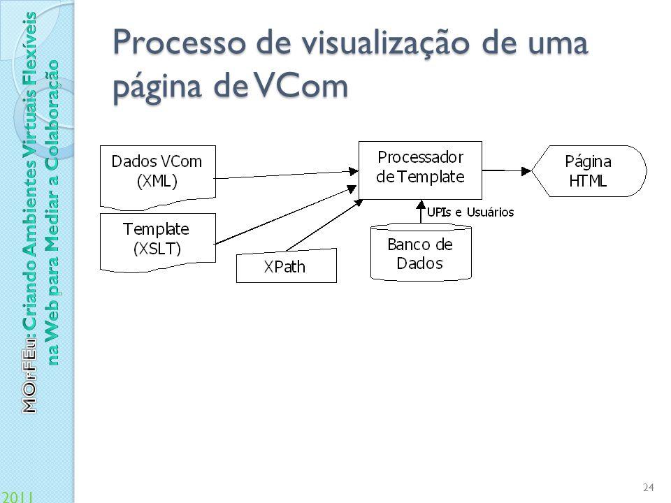Processo de visualização de uma página de VCom