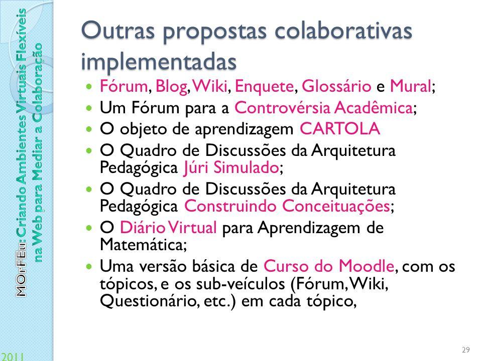Outras propostas colaborativas implementadas