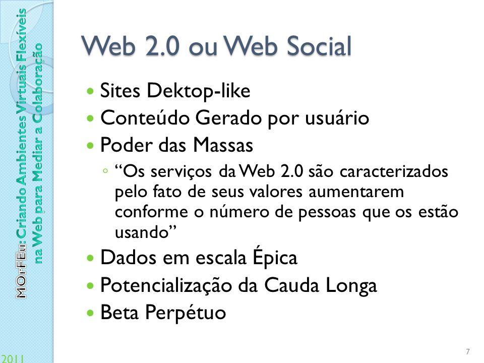 Web 2.0 ou Web Social Sites Dektop-like Conteúdo Gerado por usuário