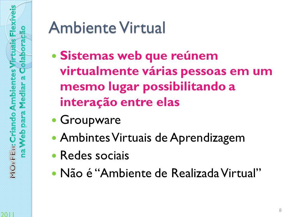 Ambiente Virtual Sistemas web que reúnem virtualmente várias pessoas em um mesmo lugar possibilitando a interação entre elas.