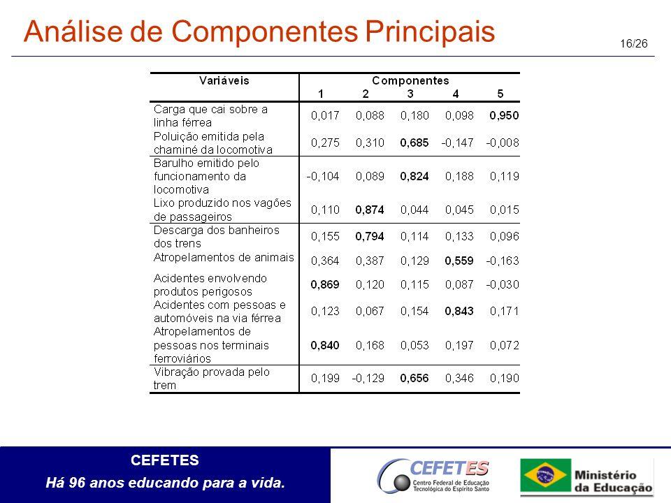 Análise de Componentes Principais
