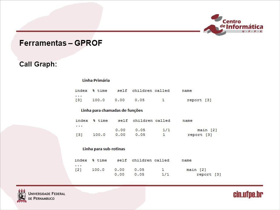 Ferramentas – GPROF Call Graph:
