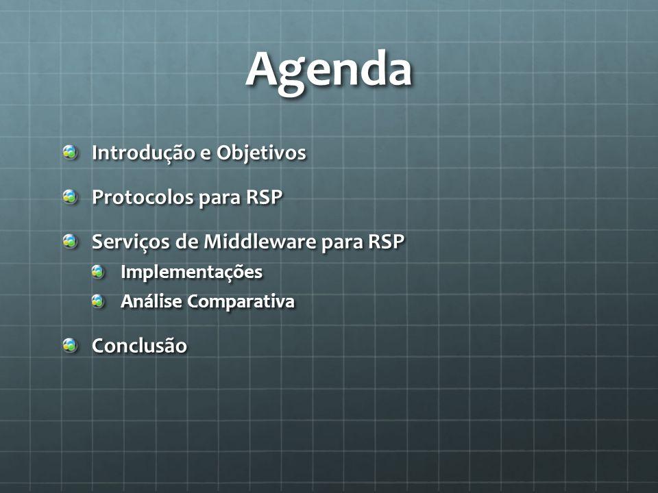Agenda Introdução e Objetivos Protocolos para RSP