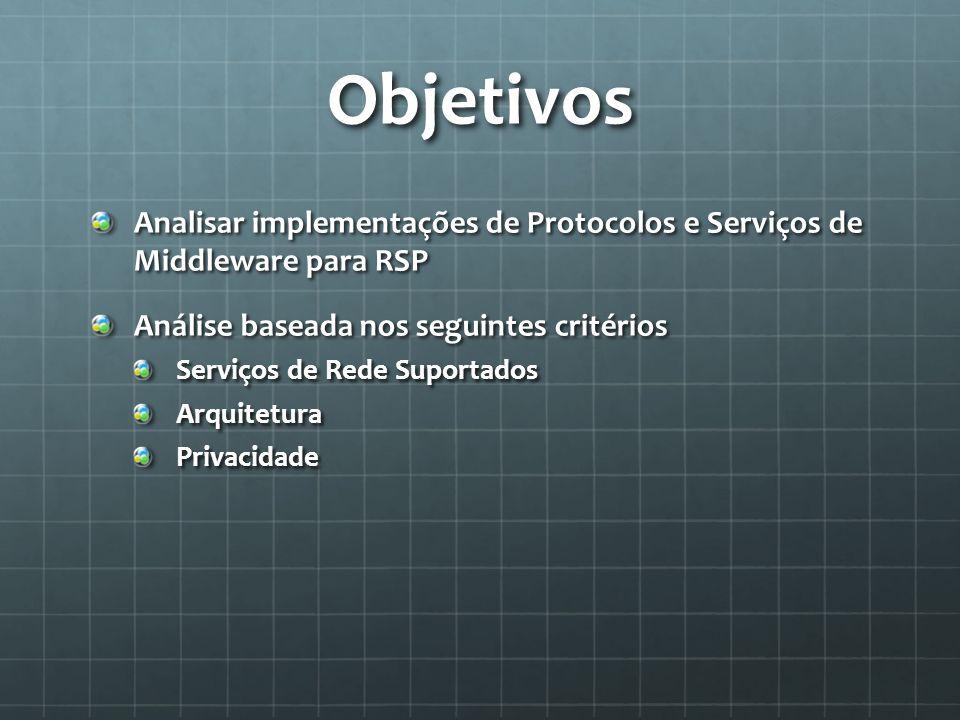 Objetivos Analisar implementações de Protocolos e Serviços de Middleware para RSP. Análise baseada nos seguintes critérios.