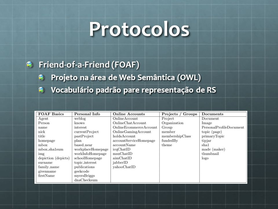Protocolos Friend-of-a-Friend (FOAF)