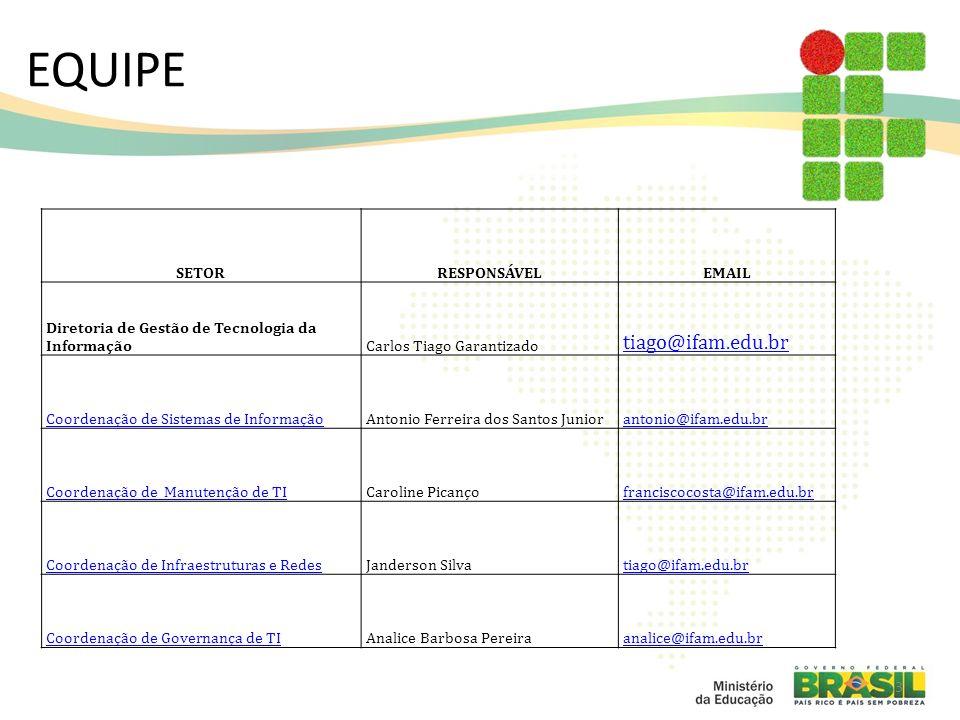 EQUIPE tiago@ifam.edu.br SETOR RESPONSÁVEL EMAIL