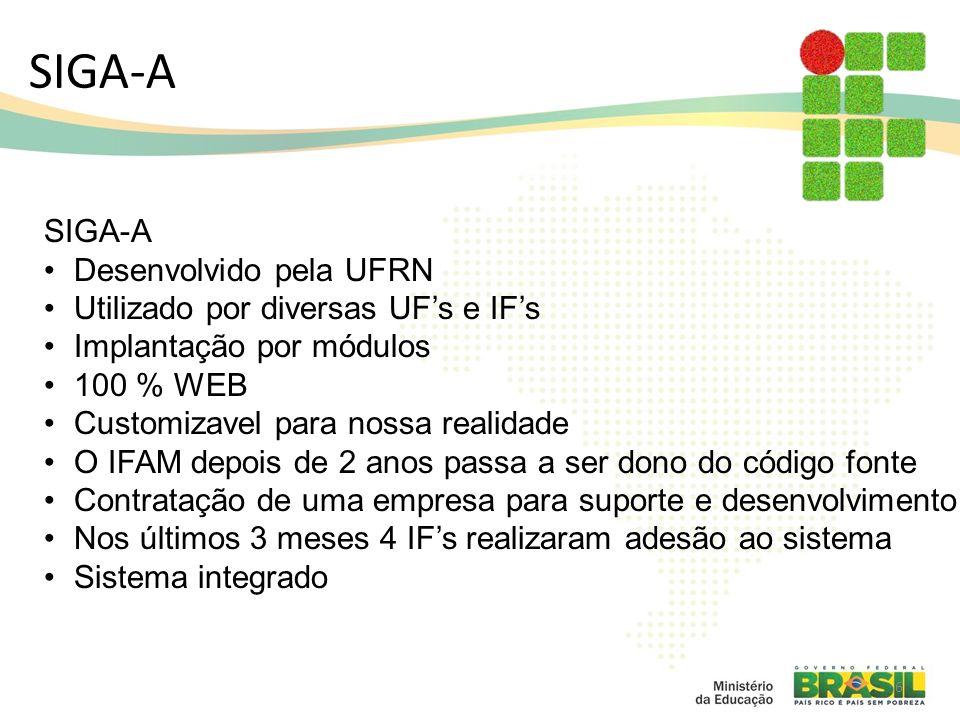 SIGA-A SIGA-A Desenvolvido pela UFRN