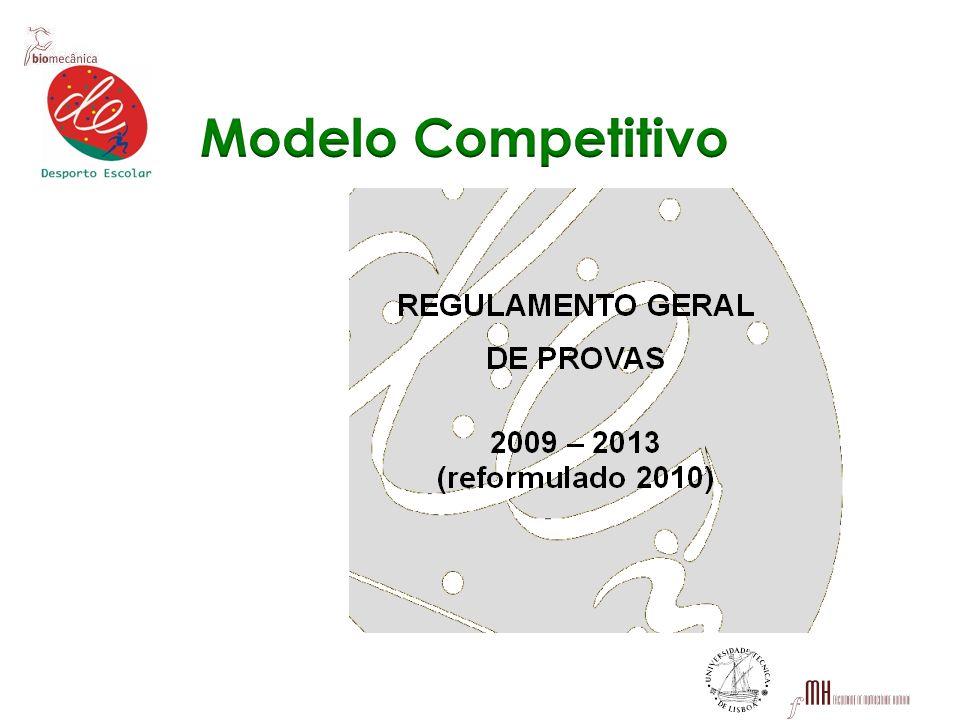 Modelo Competitivo