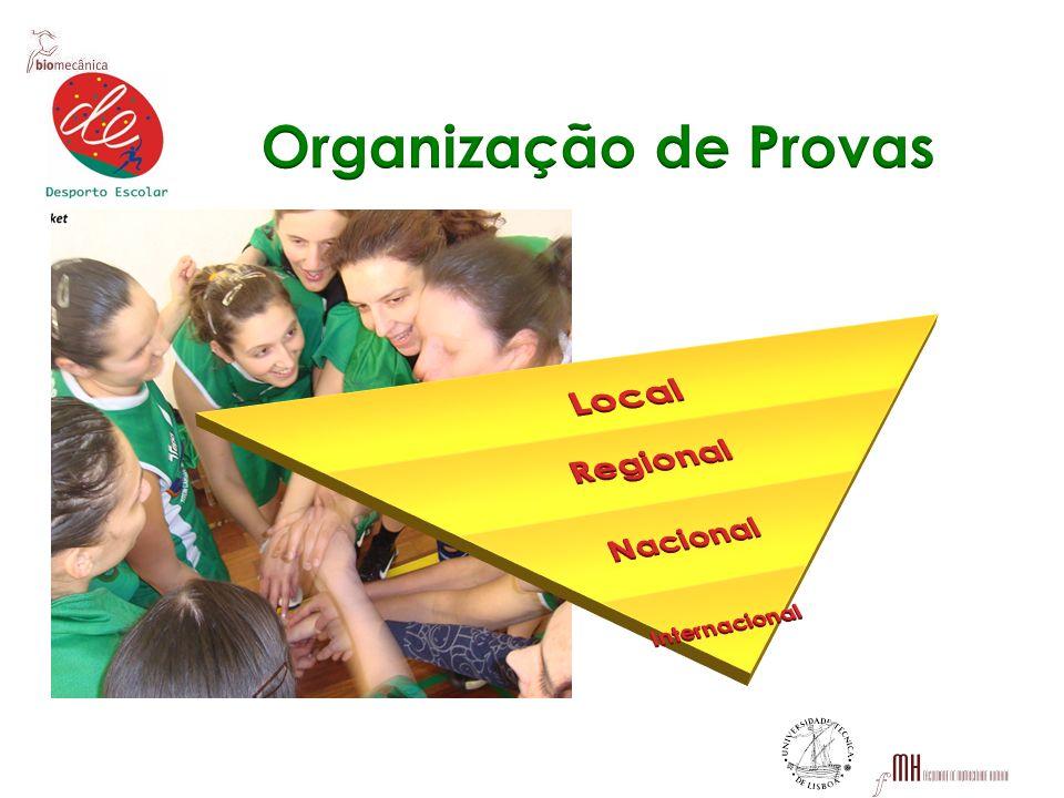 Organização de Provas Local Regional Nacional Internacional