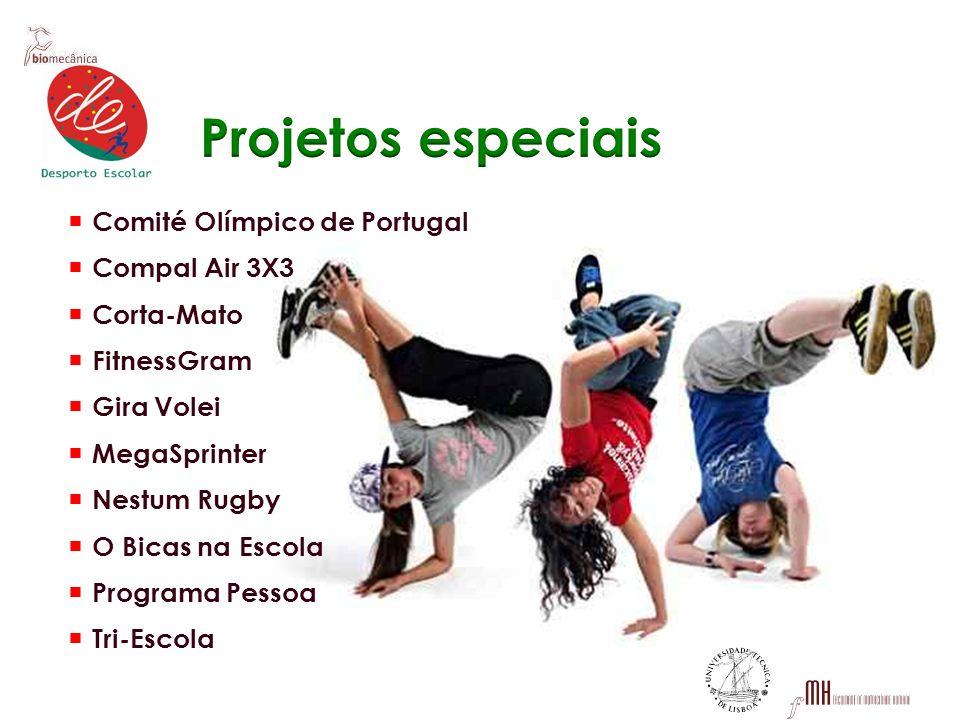 Projetos especiais Comité Olímpico de Portugal Compal Air 3X3