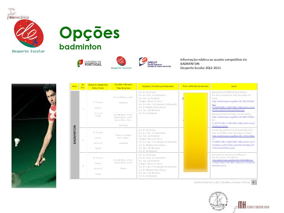 Opções badminton