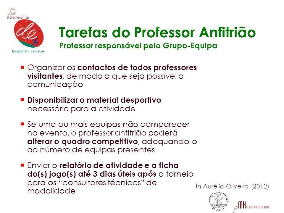 Tarefas do Professor Anfitrião Professor responsável pelo Grupo-Equipa