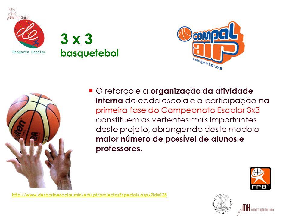 3 x 3 basquetebol