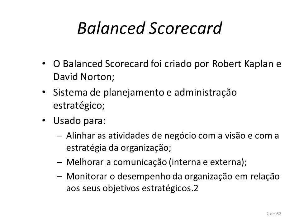 Balanced Scorecard O Balanced Scorecard foi criado por Robert Kaplan e David Norton; Sistema de planejamento e administração estratégico;