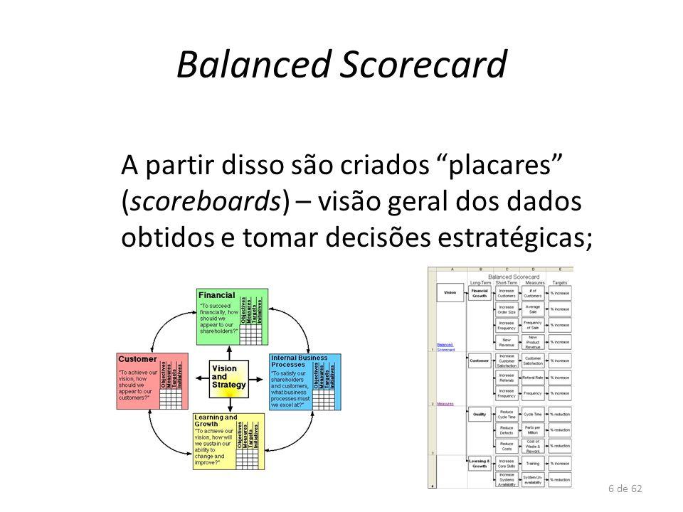 Balanced Scorecard A partir disso são criados placares (scoreboards) – visão geral dos dados obtidos e tomar decisões estratégicas;