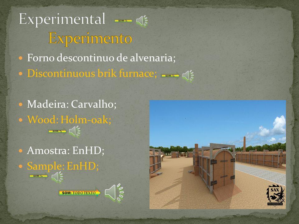 Experimental Experimento